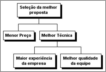 imagem 2 artigo1