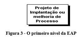 artigo 12 fig 3
