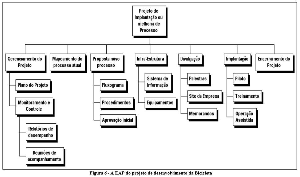 artigo 12 fig 6