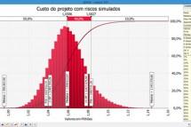 Últimas edições de 2015 do Curso de Riscos, com Simulação de Monte Carlo