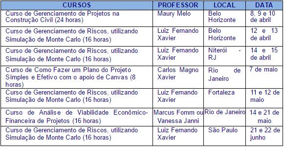 calendário cursos março 2016