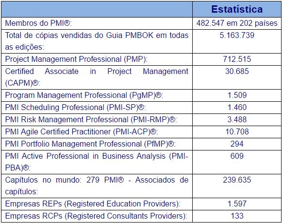 estatísticas pmi março 2016