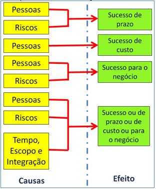 artigo 2 fig 7
