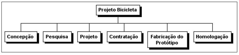 artigo 7 fig 2