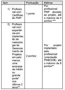 imagem 7 artigo 1