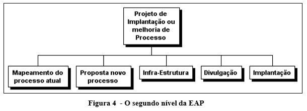 artigo 12 fig 4