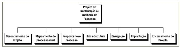 artigo 12 fig 5